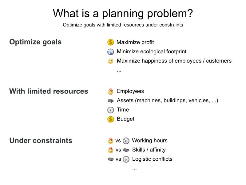 maximizing profits as the main goal essay